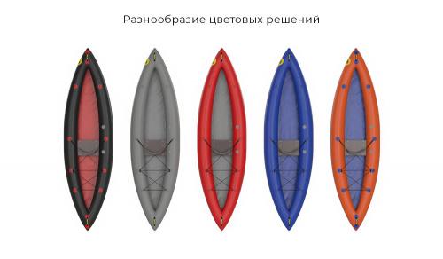 Лодка Пакрафт ЩУКАРЬ — 310 ЛАЙТ